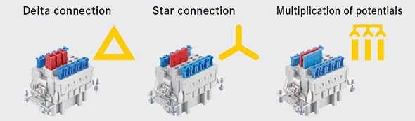 harting connections